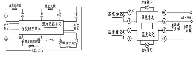 产品详情 - 杭州雷普自动化设备有限公司